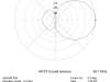 MY5T pattern-28.7 MHz